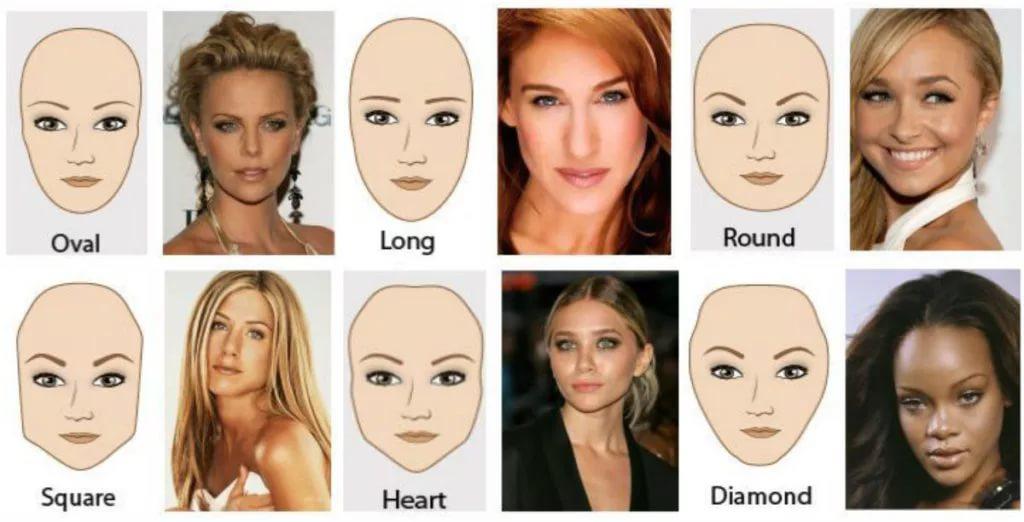 Форма бровей и тип лица